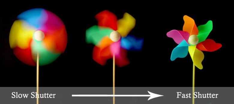 Shutter Speed explained What Is Photography